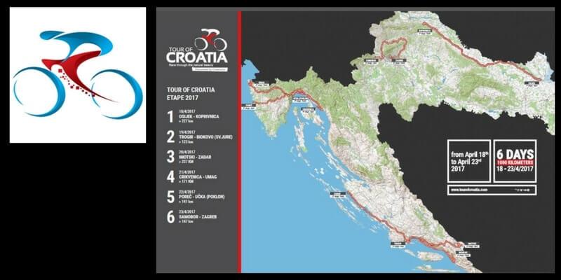 Giro di Croazia 2017 tappe percorso e start list