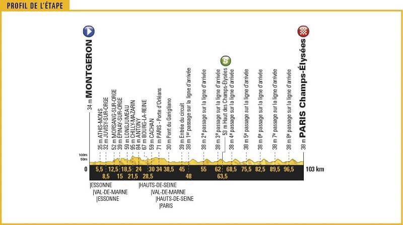 Tour de France 2017 anteprima tappa 21: Paris Champs-Élysées