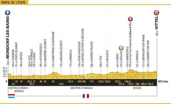 Tour de France 2017 presentazione della tappa 4 Mondorf-les-Bains-Vittel