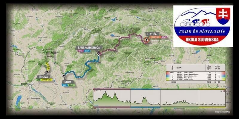Giro di Slovacchia 2017 tappe, percorso con altimetrie e start list