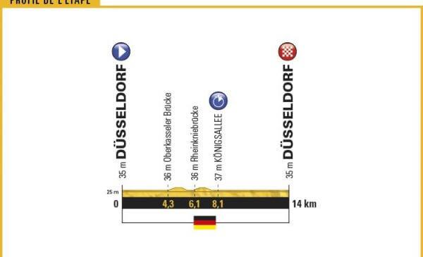Tour de France 2017 tappa 1 la Crono di Düsseldorf
