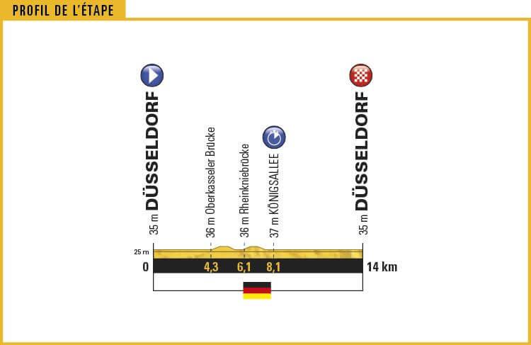 Grand Boucle tappa 1Düsseldorf -Düsseldorf - Crono individuale: presentazione con percorso e altimetria, risultati.