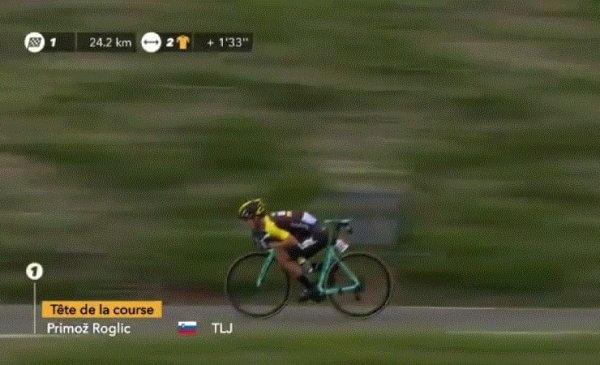 Nel giorno del Galibier vince Roglic, Aru scende dal podio ma domani c'è l'Izoard