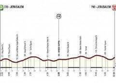 Giro d'Italia 2018: si parte da Gerusalemme