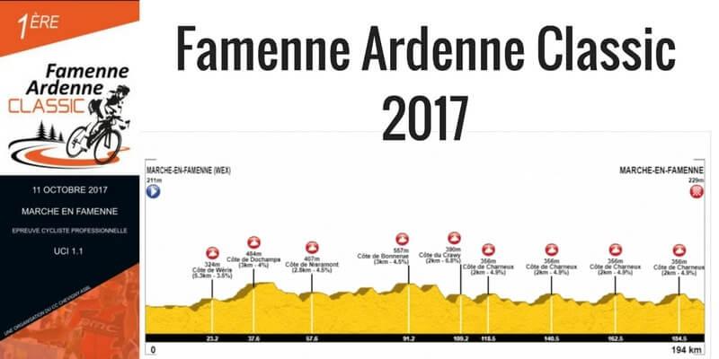 Famenne Ardenne Classic 2017: percorso, altimetria e start list della 1^ edizione