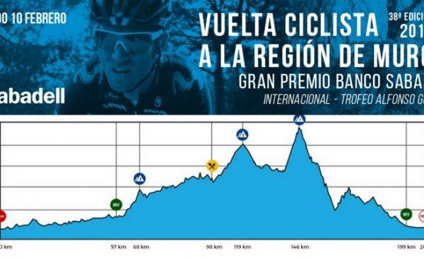 Anteprima della Vuelta Ciclista a la Región de Murcia Costa Calida 2018 | percorso, altimetria e start list