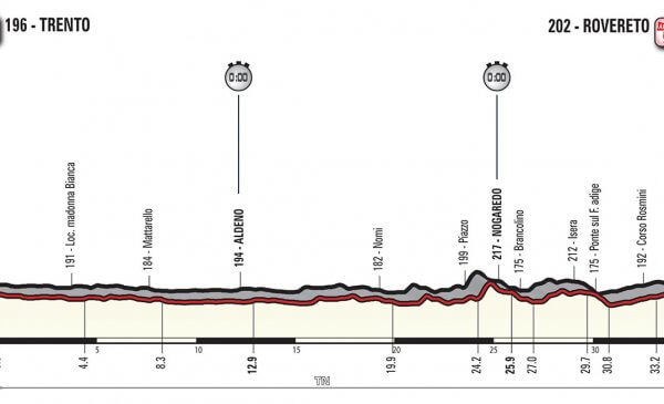 Giro d'Italia 2018 presentazione tappa 16 la cronometro