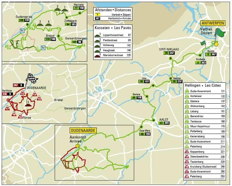 Ronde van Vlaanderen Giro delle Fiandre 2018 percorso