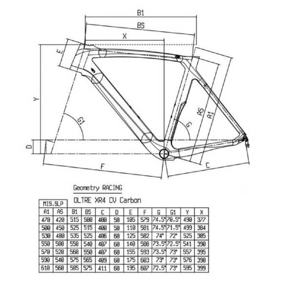 Telaio Bianchi OLTRE XR4 - Geometrie
