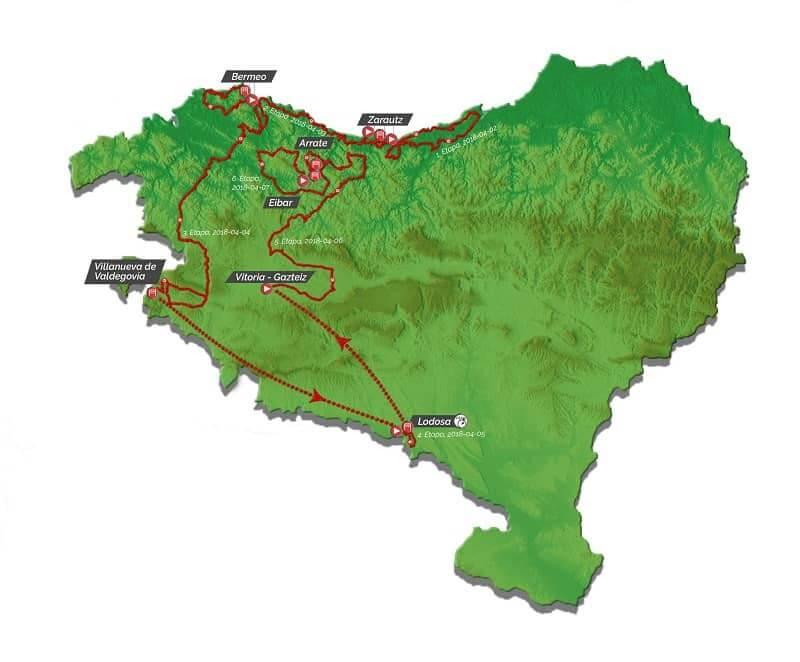 Giro dei Paesi Baschi 2018 percorso