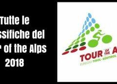 Tutte le classifiche del Tour of the Alps 2018 | Giro del Trentino