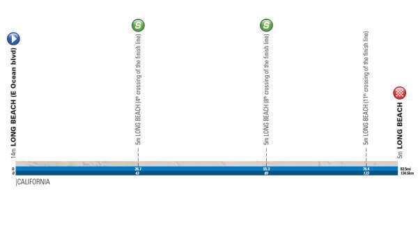 Tappa: 1 - 13 Maggio: Long Beach CRIT, 133.00 km