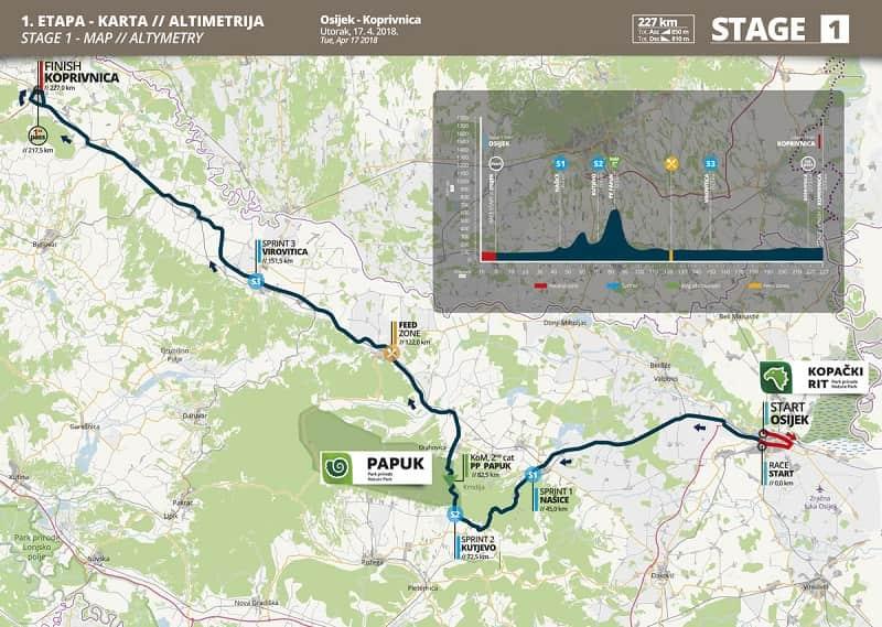 Tappa 1 - 17.4. Osijek - Koprivnica - 227 km
