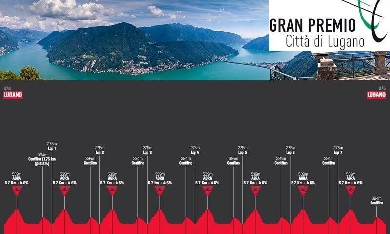 GP di Lugano 2018
