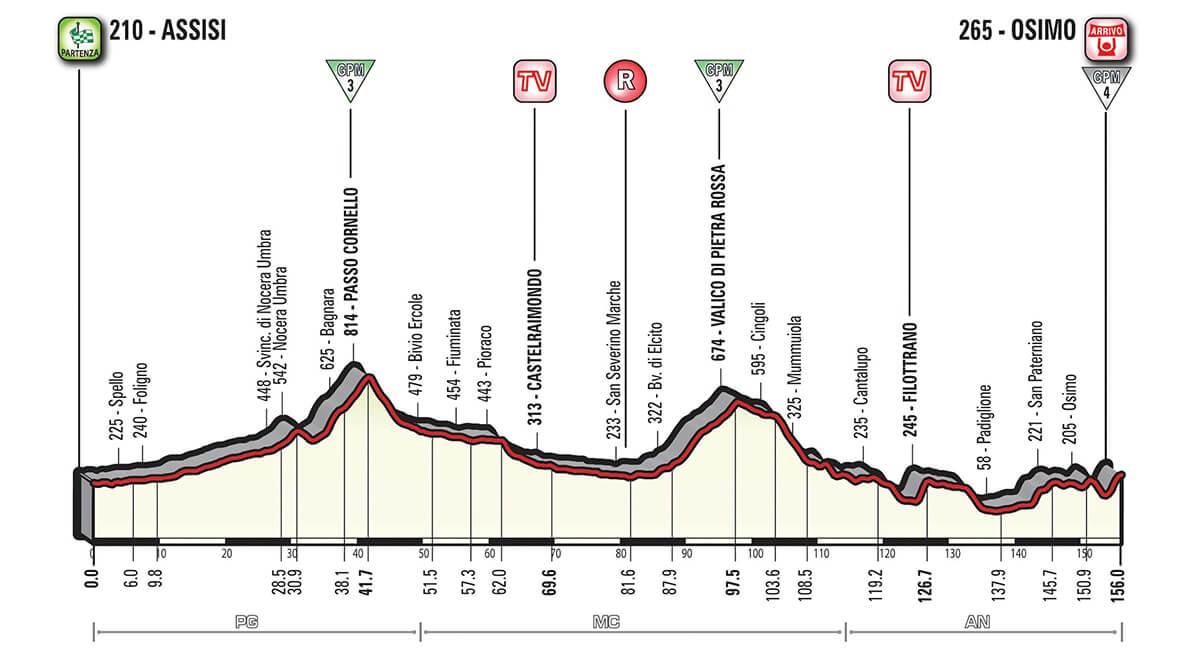 Giro d'Italia 2018 presentazione tappa 11 da Assisi a Osimo