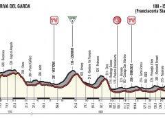 Giro d'Italia 2018 presentazione tappa 17: da Riva del Garda a Iseo