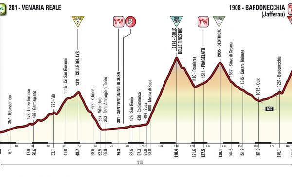 Giro d'Italia 2018 presentazione tappa 19 Cima Coppi
