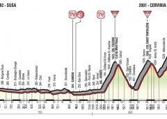 Giro d'Italia 2018 presentazione tappa 20 arrivo a Cervinia