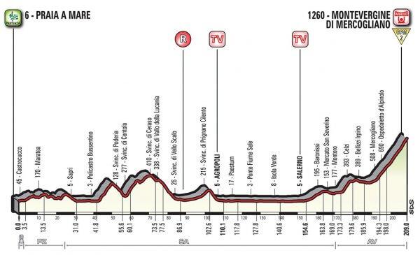 Giro d'Italia 2018 presentazione tappa 8