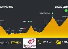 Giro Ciclistico Valle d'Aosta 2018 tappe, percorso, altimetrie e start list dell'edizione 55