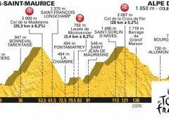 Tour de France 2018 tutte le tappe con le altimetrie dell'edizione 105