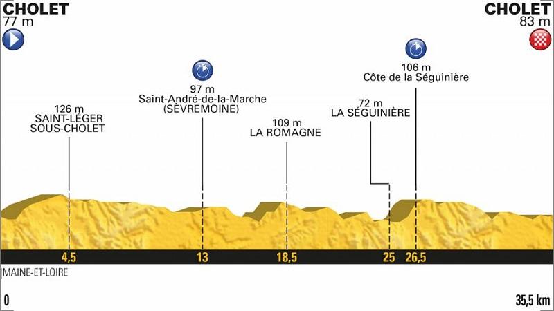 Tour de France 2018 anteprima tappa 3