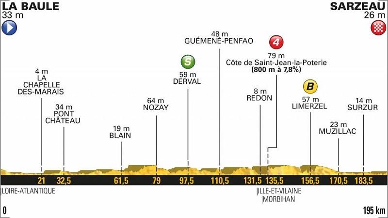 Tour de France 2018 anteprima tappa 4