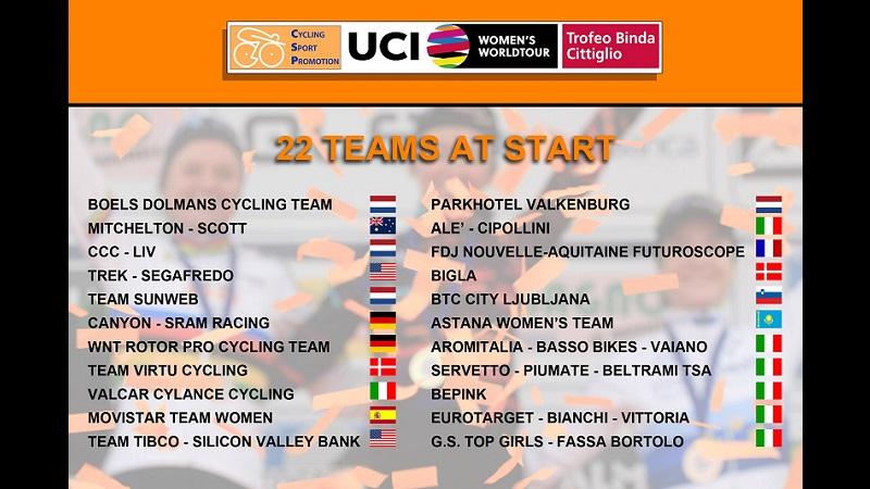 Trofeo Alfredo Binda - Comune di Cittiglio 2019 - La start List