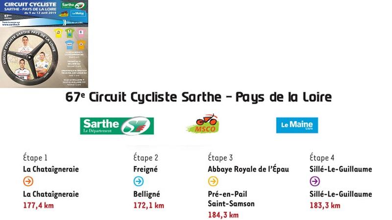 Circuit Cycliste Sarthe - Pays de la Loire 2019: anteprima