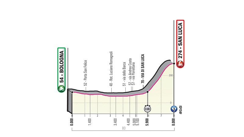 Ordine di partenza prima tappa del Giro d'Italia 2019
