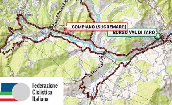 Campionati Italiani Strada 2019: prova in linea percorso e altimetria professionisti