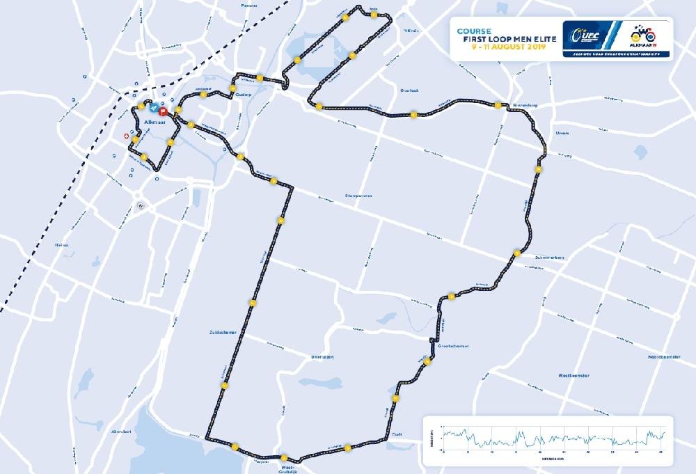 Campionati Europei di Ciclismo Strada 2019 - Planimetria Prova in linea giro grande