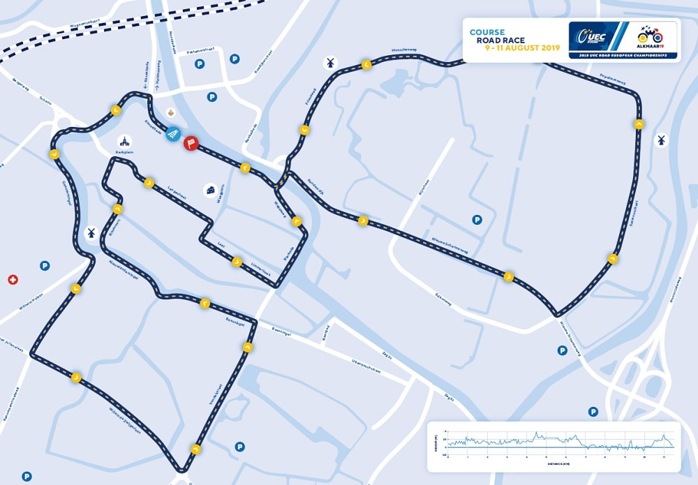 Campionati Europei di Ciclismo Strada 2019 - Planimetria Prova in lina
