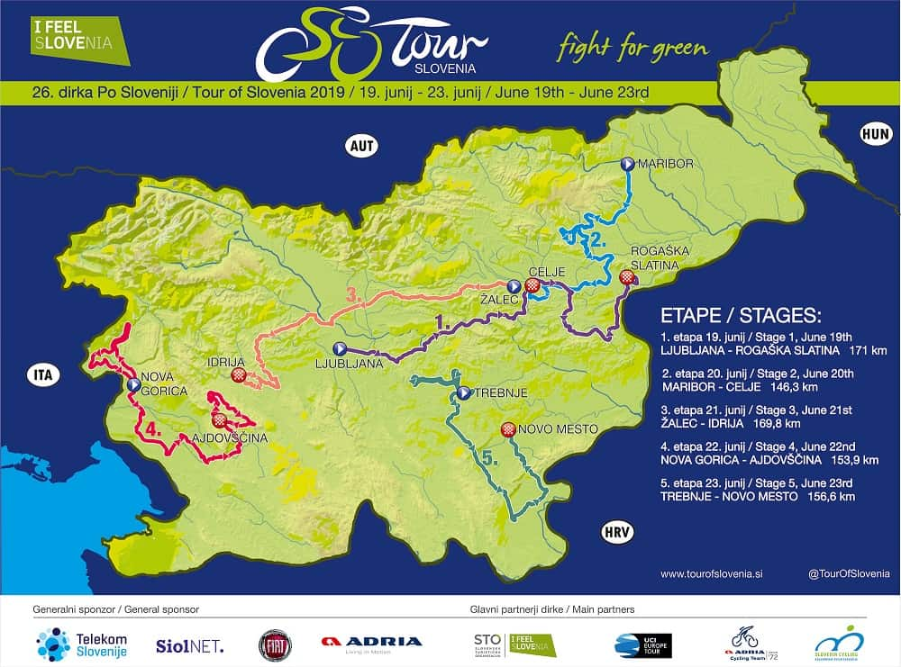 Tour of Slovenia 2019 percorso