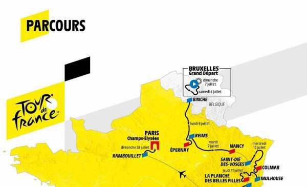 Tutte le altimetrie del Tour de France 2019 – Edizione 106