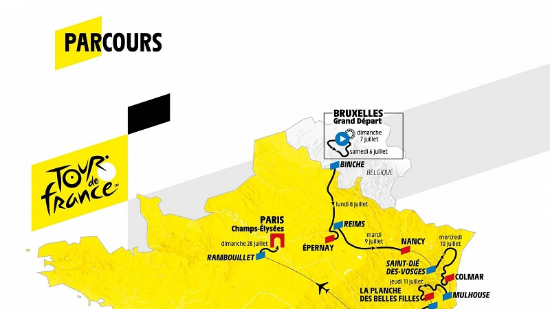 Tutte le altimetrie del Tour de France