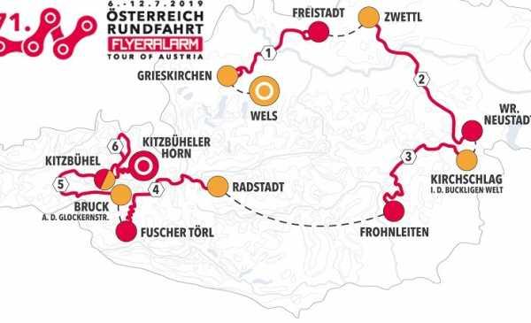 Tour of Austria 2019 tappe, percorso, altimetrie e start list e Risultati