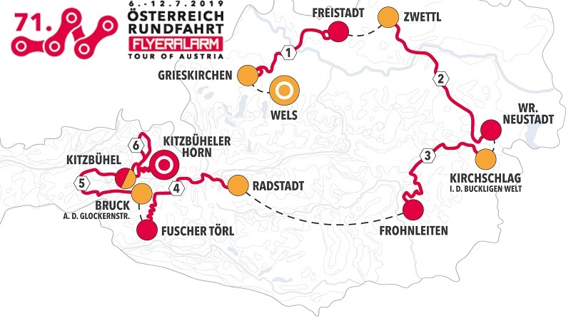 Tour of Austria 2019 tappe, percorso, altimetrie e start list