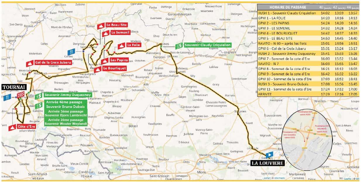 Tour de l'Eurométropole 2019 planimetria